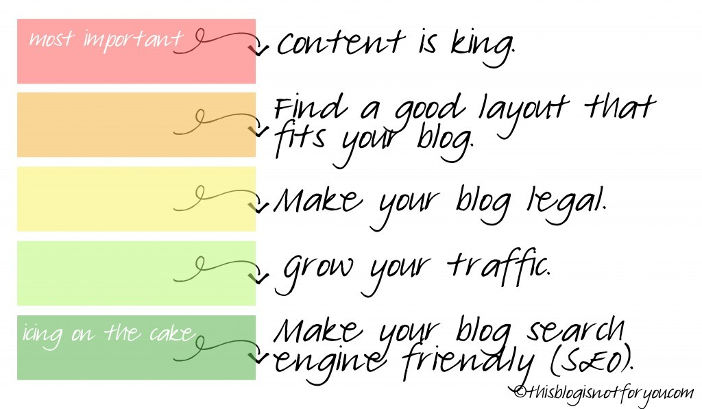 blogging basics summary by thisblogisnotforyou.com